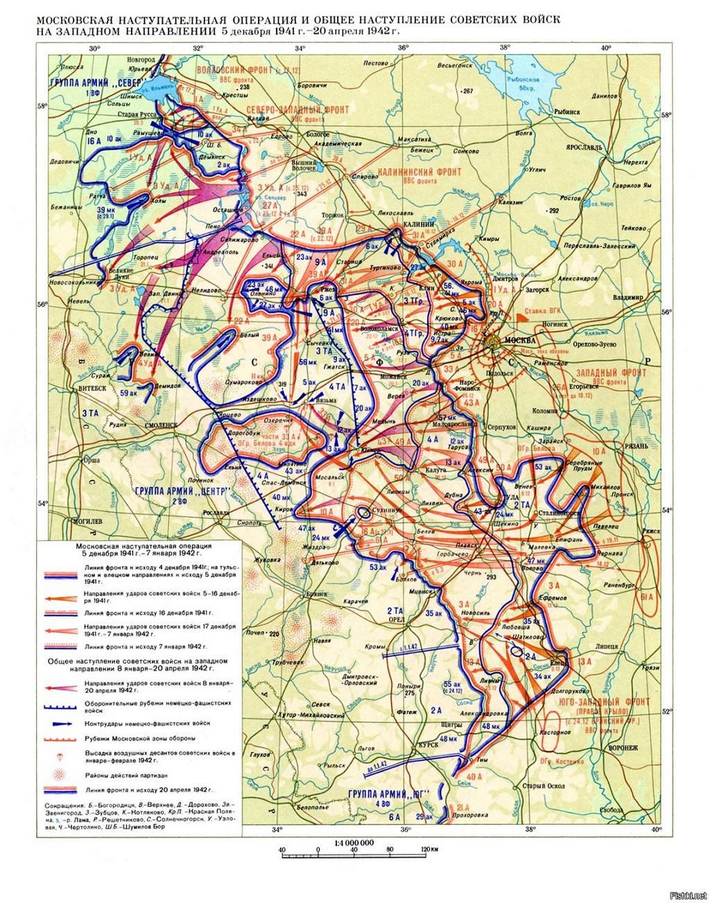 5 декабря - день начала контрнаступления советских войск против немецко-фашистских войск в битве под москвой (1941 год